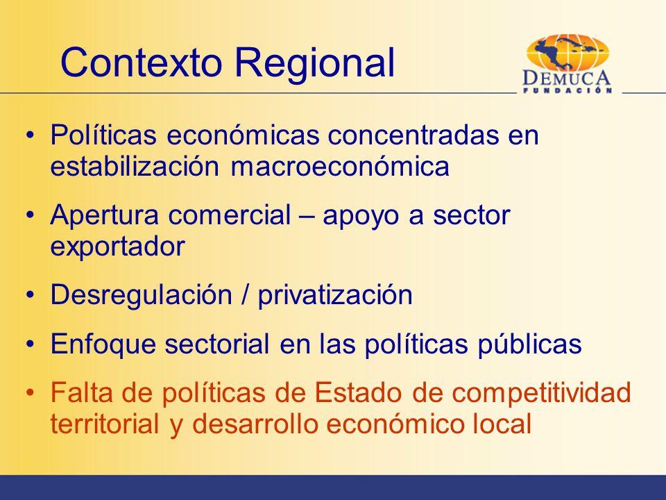 Contexto Regional Políticas económicas concentradas en estabilización macroeconómica Apertura comercial – apoyo a sector exportador Desregulación / pr