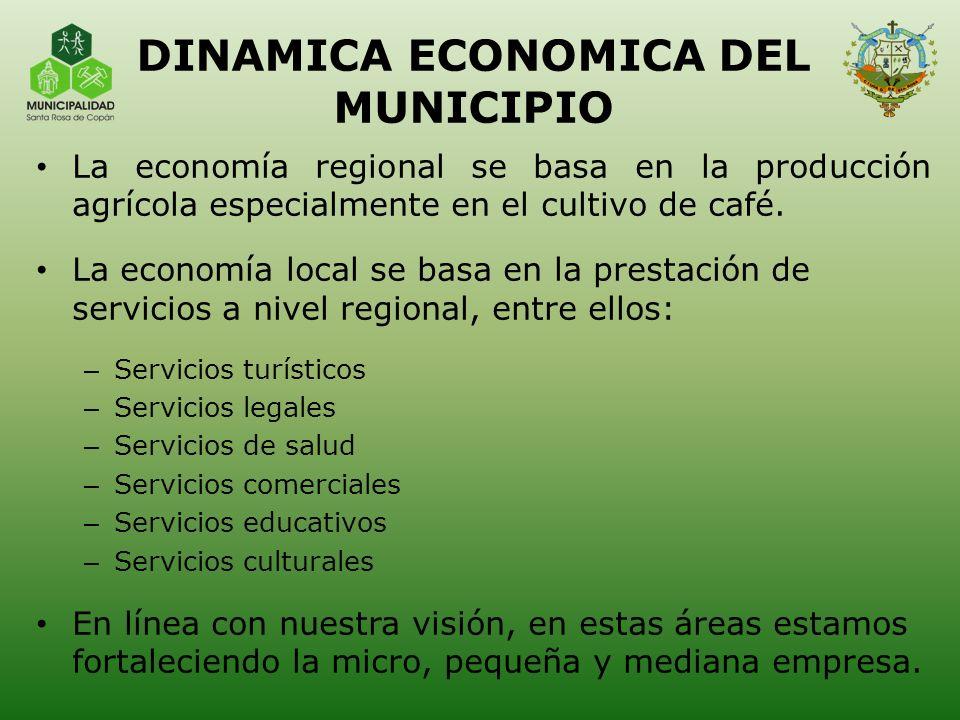 DINAMICA ECONOMICA DEL MUNICIPIO La economía regional se basa en la producción agrícola especialmente en el cultivo de café. La economía local se basa