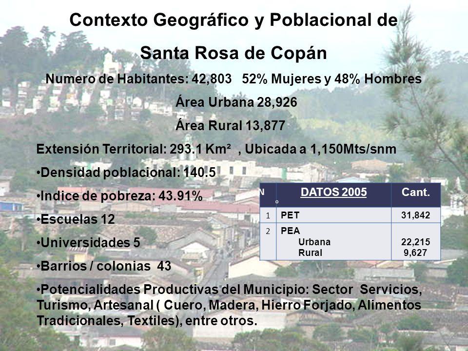 3 La PEA del municipio según sector económico se encuentra distribuida de la siguiente forma: Primario el 7.3%, Secundario el 28.3% y Terciario el 64%