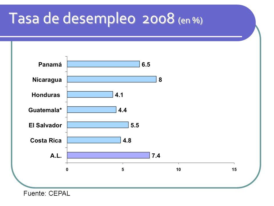 Tasa de desempleo 2008 (en %) Fuente: CEPAL