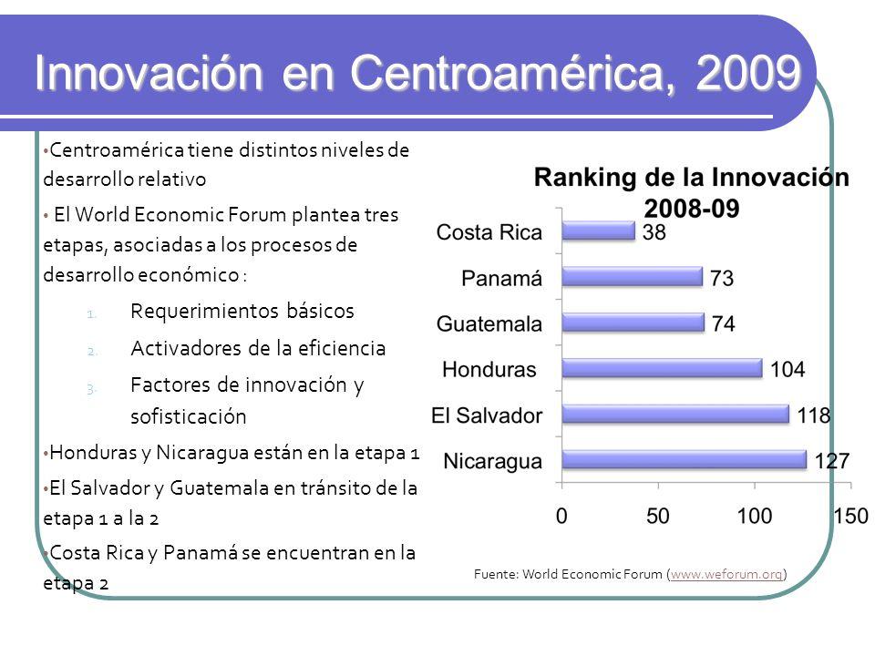 Innovación en Centroamérica, 2009 Centroamérica tiene distintos niveles de desarrollo relativo El World Economic Forum plantea tres etapas, asociadas