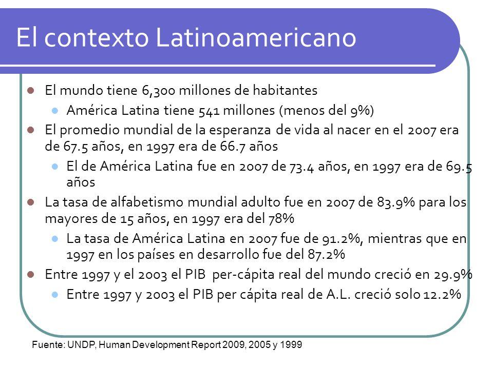 El contexto Latinoamericano El mundo tiene 6,300 millones de habitantes América Latina tiene 541 millones (menos del 9%) El promedio mundial de la esp
