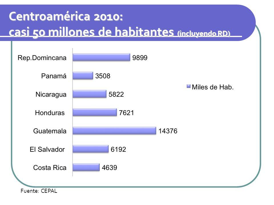 Centroamérica 2010: casi 50 millones de habitantes (incluyendo RD) Fuente: CEPAL