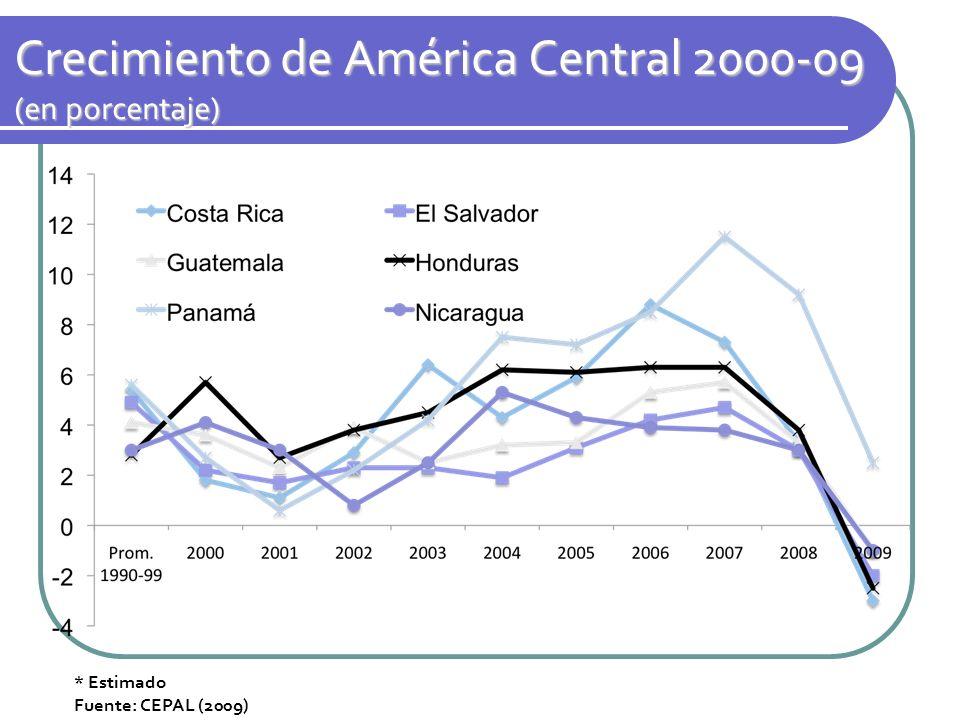 Innovación en Centroamérica, 2009 Centroamérica tiene distintos niveles de desarrollo relativo El World Economic Forum plantea tres etapas, asociadas a los procesos de desarrollo económico : 1.