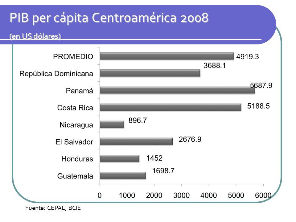 PIB per cápita Centroamérica 2008 (en US dólares) Fuente: CEPAL, BCIE