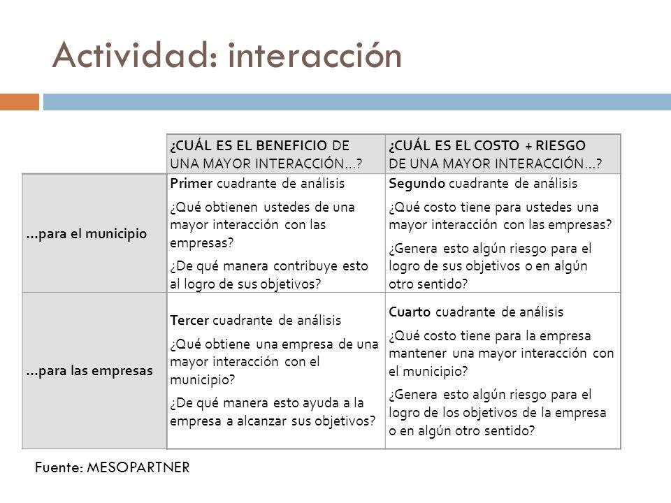 Actividad: interacción ¿CUÁL ES EL BENEFICIO DE UNA MAYOR INTERACCIÓN…? ¿CUÁL ES EL COSTO + RIESGO DE UNA MAYOR INTERACCIÓN…?...para el municipio Prim