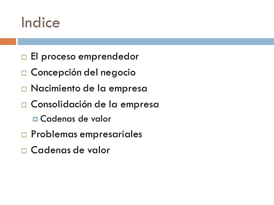 Indice El proceso emprendedor Concepción del negocio Nacimiento de la empresa Consolidación de la empresa Cadenas de valor Problemas empresariales Cad