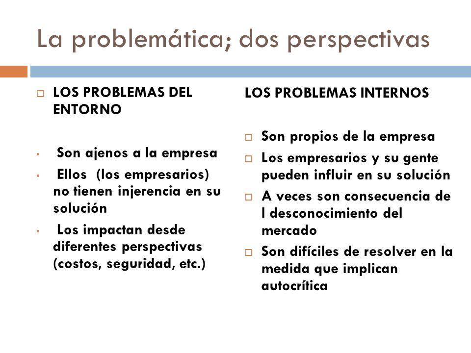 La problemática; dos perspectivas LOS PROBLEMAS DEL ENTORNO Son ajenos a la empresa Ellos (los empresarios) no tienen injerencia en su solución Los im