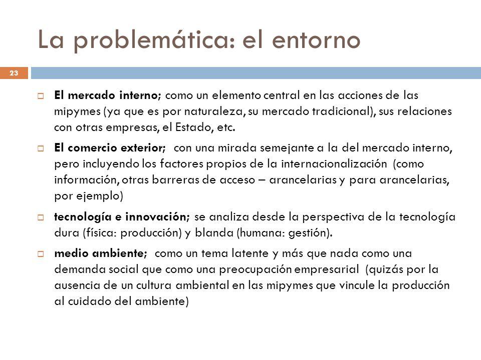 La problemática: el entorno El mercado interno; como un elemento central en las acciones de las mipymes (ya que es por naturaleza, su mercado tradicio