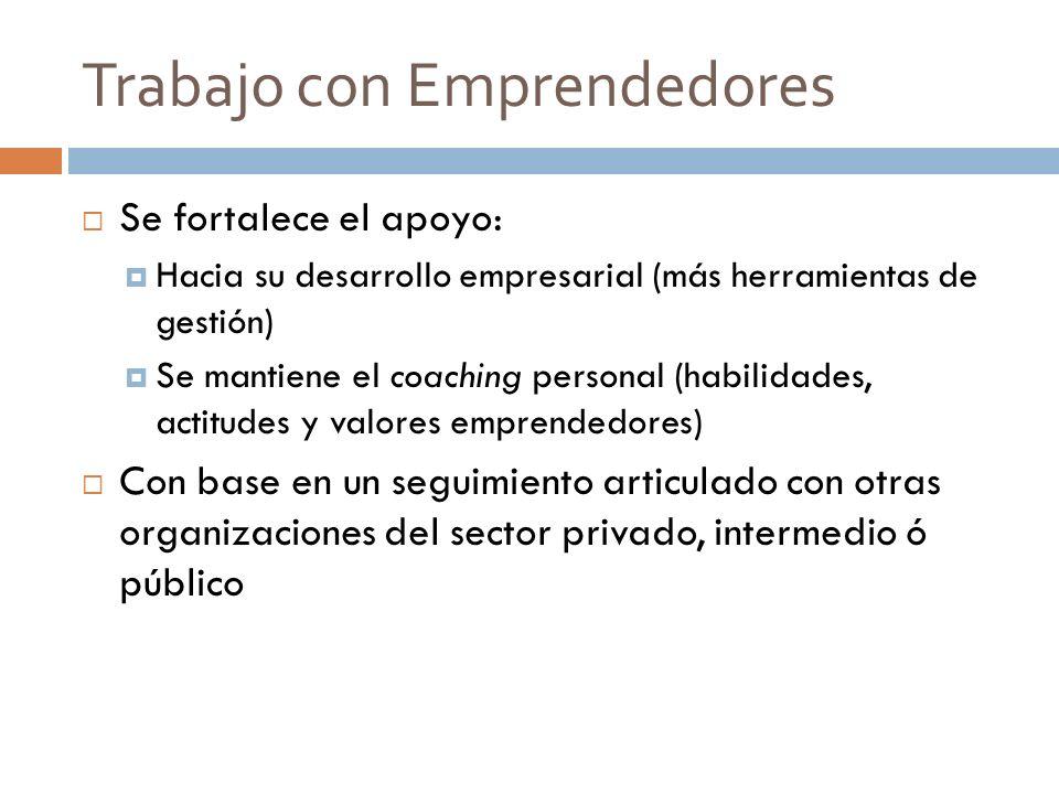 Trabajo con Emprendedores Se fortalece el apoyo: Hacia su desarrollo empresarial (más herramientas de gestión) Se mantiene el coaching personal (habil