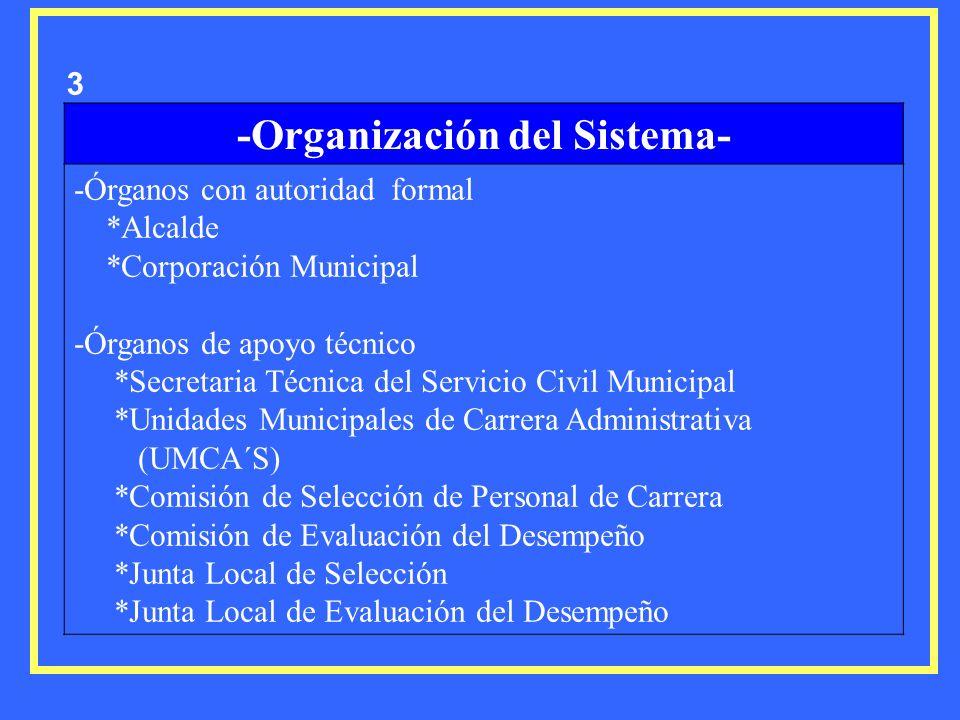 3 -Organización del Sistema- -Órganos con autoridad formal *Alcalde *Corporación Municipal -Órganos de apoyo técnico *Secretaria Técnica del Servicio