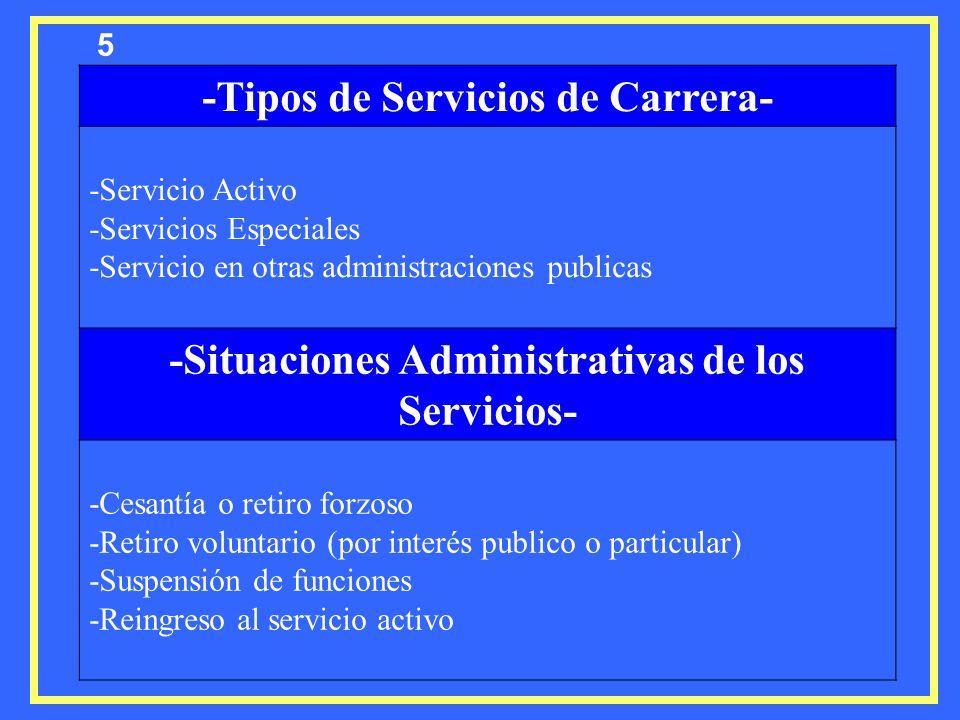 5 -Tipos de Servicios de Carrera- -Servicio Activo -Servicios Especiales -Servicio en otras administraciones publicas -Situaciones Administrativas de