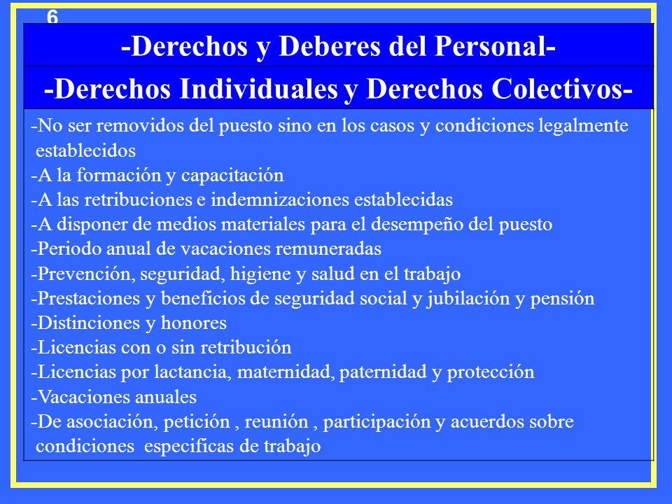 6 -Derechos y Deberes del Personal- -Derechos Individuales y Derechos Colectivos- -No ser removidos del puesto sino en los casos y condiciones legalme