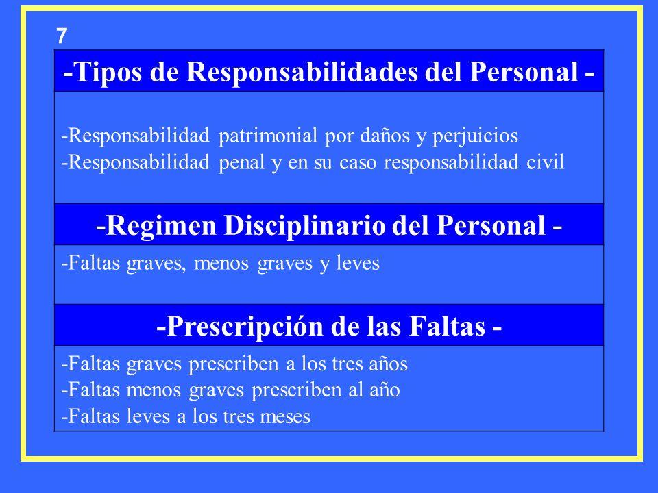 7 -Tipos de Responsabilidades del Personal - -Responsabilidad patrimonial por daños y perjuicios -Responsabilidad penal y en su caso responsabilidad c