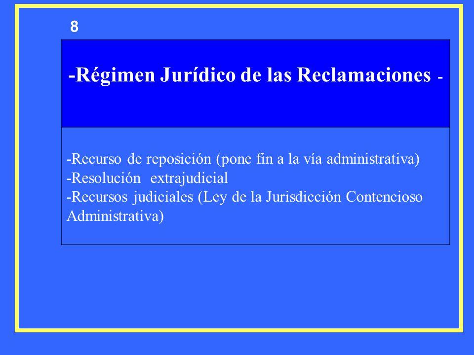 8 -Régimen Jurídico de las Reclamaciones - -Recurso de reposición (pone fin a la vía administrativa) -Resolución extrajudicial -Recursos judiciales (L