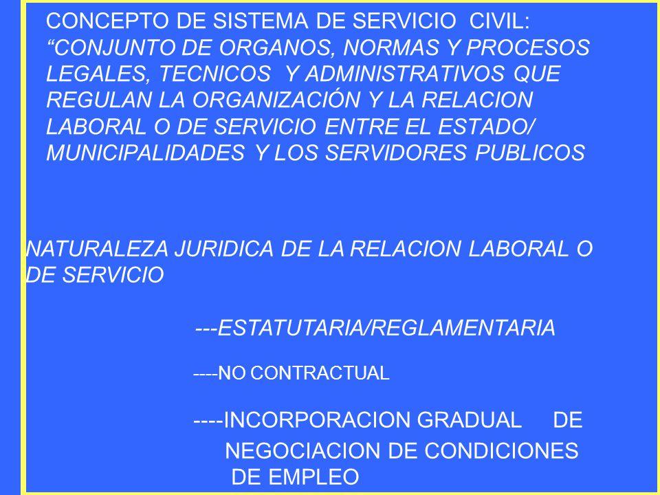 CONCEPTO DE SISTEMA DE SERVICIO CIVIL: CONJUNTO DE ORGANOS, NORMAS Y PROCESOS LEGALES, TECNICOS Y ADMINISTRATIVOS QUE REGULAN LA ORGANIZACIÓN Y LA REL