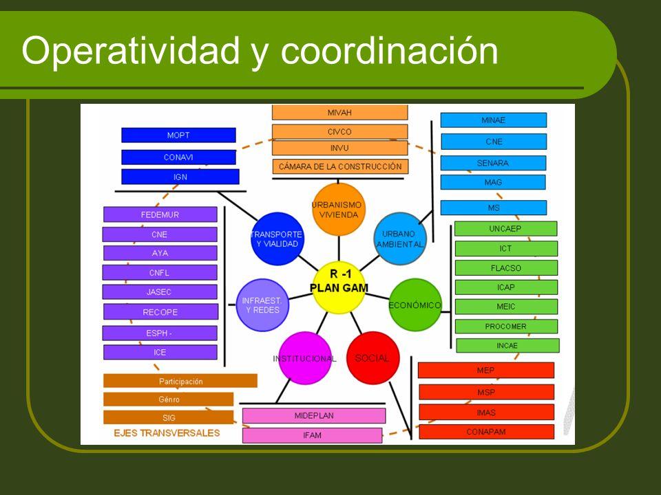 Operatividad y coordinación