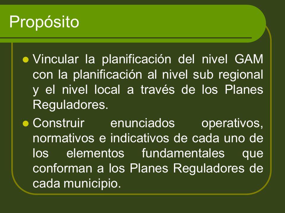 Propósito Vincular la planificación del nivel GAM con la planificación al nivel sub regional y el nivel local a través de los Planes Reguladores.