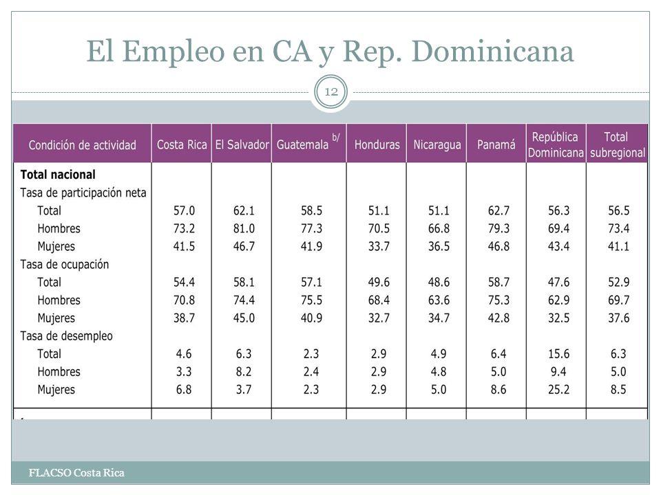 El Empleo en CA y Rep. Dominicana 12 FLACSO Costa Rica
