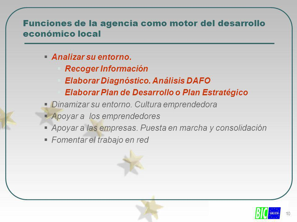 10 Funciones de la agencia como motor del desarrollo económico local Analizar su entorno. Recoger Información Elaborar Diagnóstico. Análisis DAFO Elab