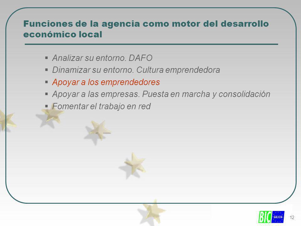 12 Funciones de la agencia como motor del desarrollo económico local Analizar su entorno. DAFO Dinamizar su entorno. Cultura emprendedora Apoyar a los