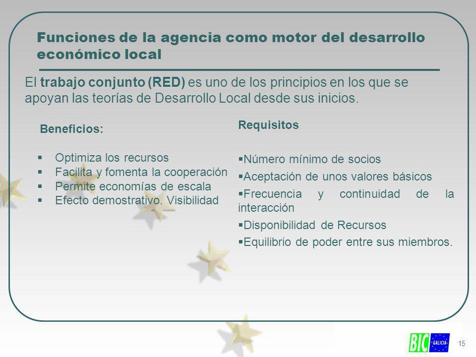 15 Funciones de la agencia como motor del desarrollo económico local Beneficios: Optimiza los recursos Facilita y fomenta la cooperación Permite econo