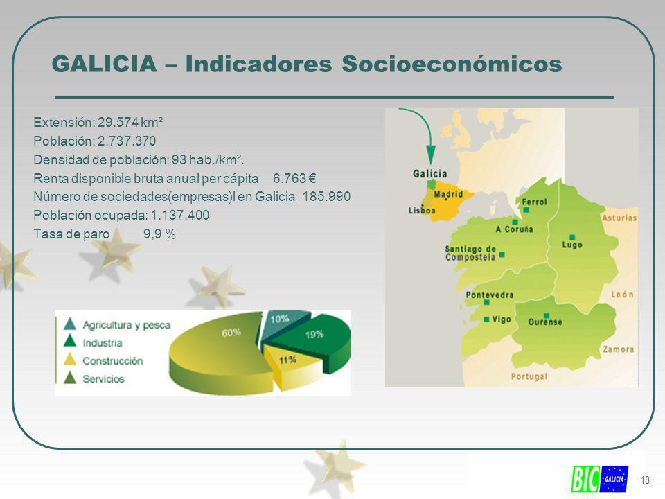 18 GALICIA – Indicadores Socioeconómicos Extensión: 29.574 km² Población: 2.737.370 Densidad de población: 93 hab./km². Renta disponible bruta anual p