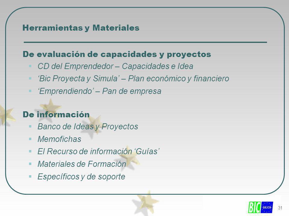 31 Herramientas y Materiales De evaluación de capacidades y proyectos CD del Emprendedor – Capacidades e Idea Bic Proyecta y Simula – Plan económico y