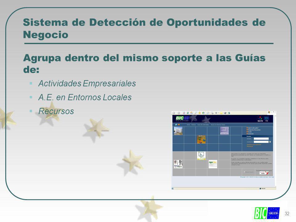 32 Sistema de Detección de Oportunidades de Negocio Agrupa dentro del mismo soporte a las Guías de: Actividades Empresariales A.E. en Entornos Locales