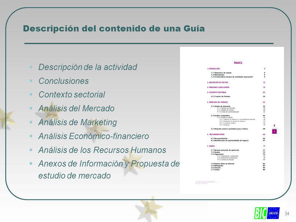 34 Descripción del contenido de una Guía Descripción de la actividad Conclusiones Contexto sectorial Análisis del Mercado Análisis de Marketing Anális