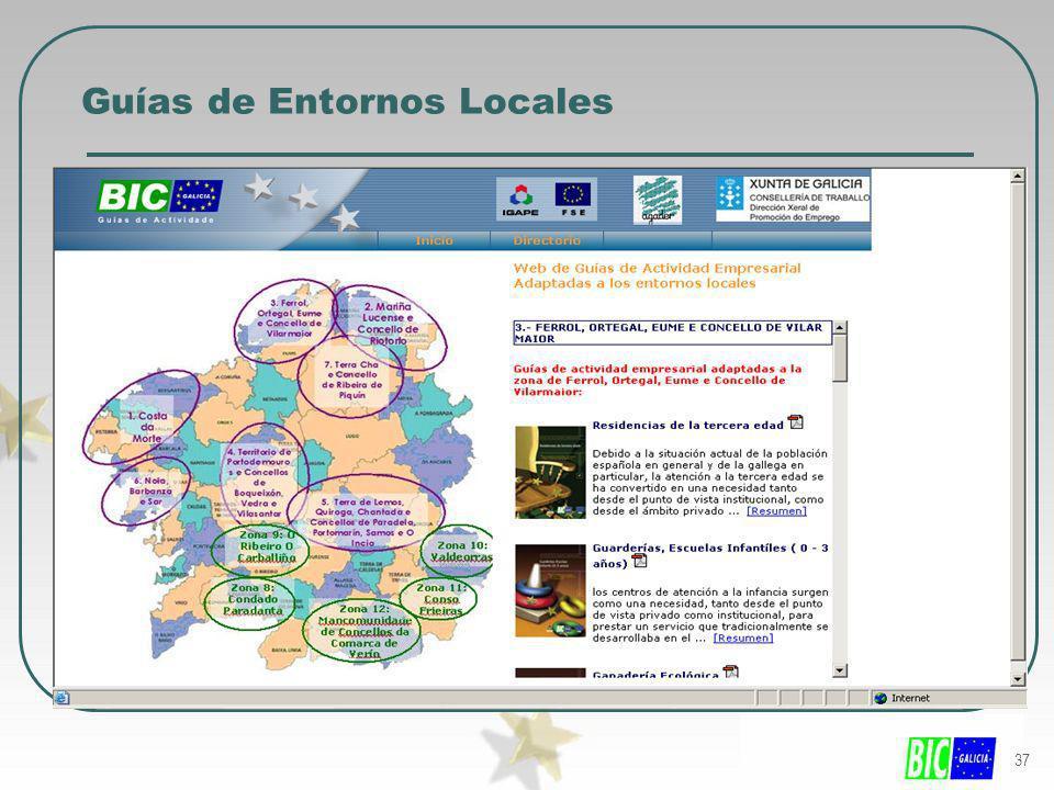 37 Guías de Entornos Locales