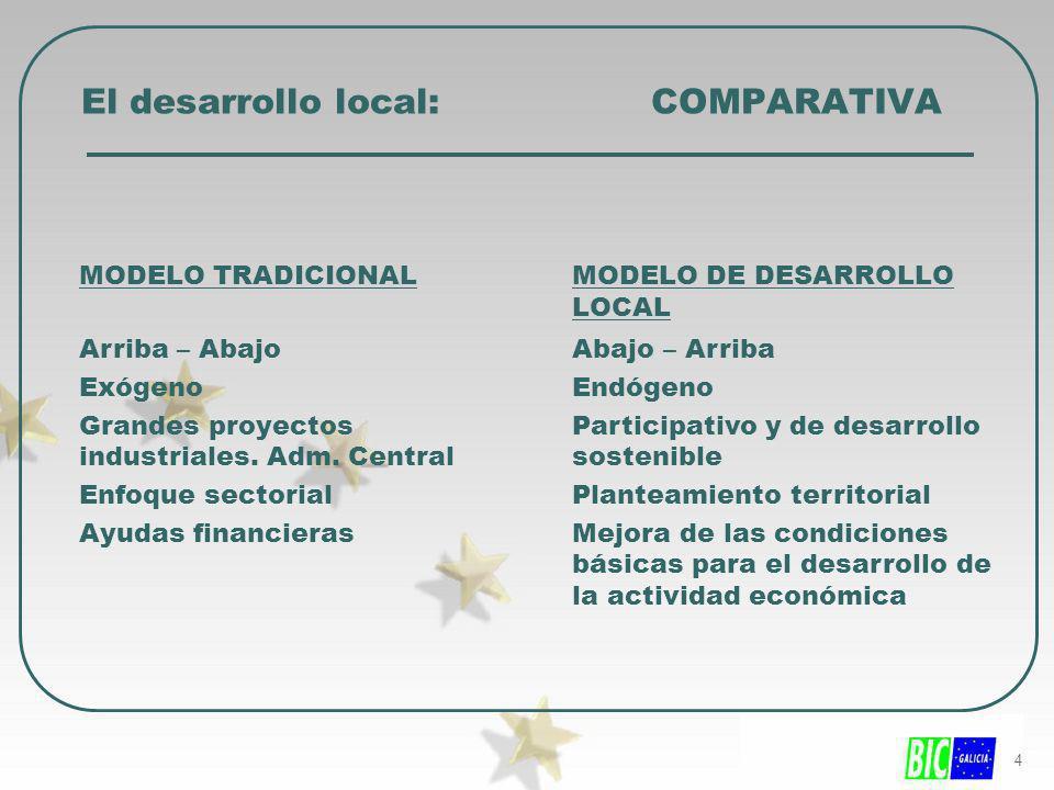 4 El desarrollo local: COMPARATIVA MODELO TRADICIONALMODELO DE DESARROLLO LOCAL Arriba – Abajo Exógeno Grandes proyectos industriales. Adm. Central En