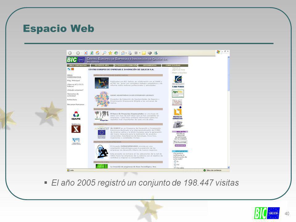 40 Espacio Web El año 2005 registró un conjunto de 198.447 visitas