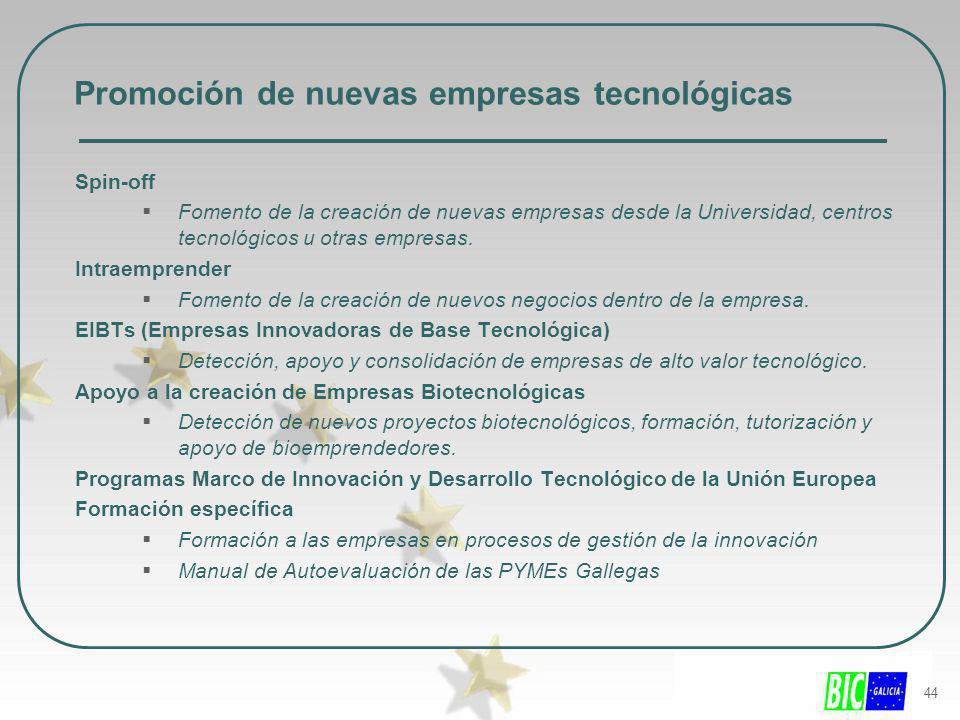 44 Promoción de nuevas empresas tecnológicas Spin-off Fomento de la creación de nuevas empresas desde la Universidad, centros tecnológicos u otras emp