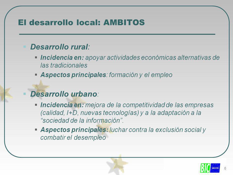 6 El desarrollo local: AMBITOS Desarrollo rural: Incidencia en: apoyar actividades económicas alternativas de las tradicionales Aspectos principales:
