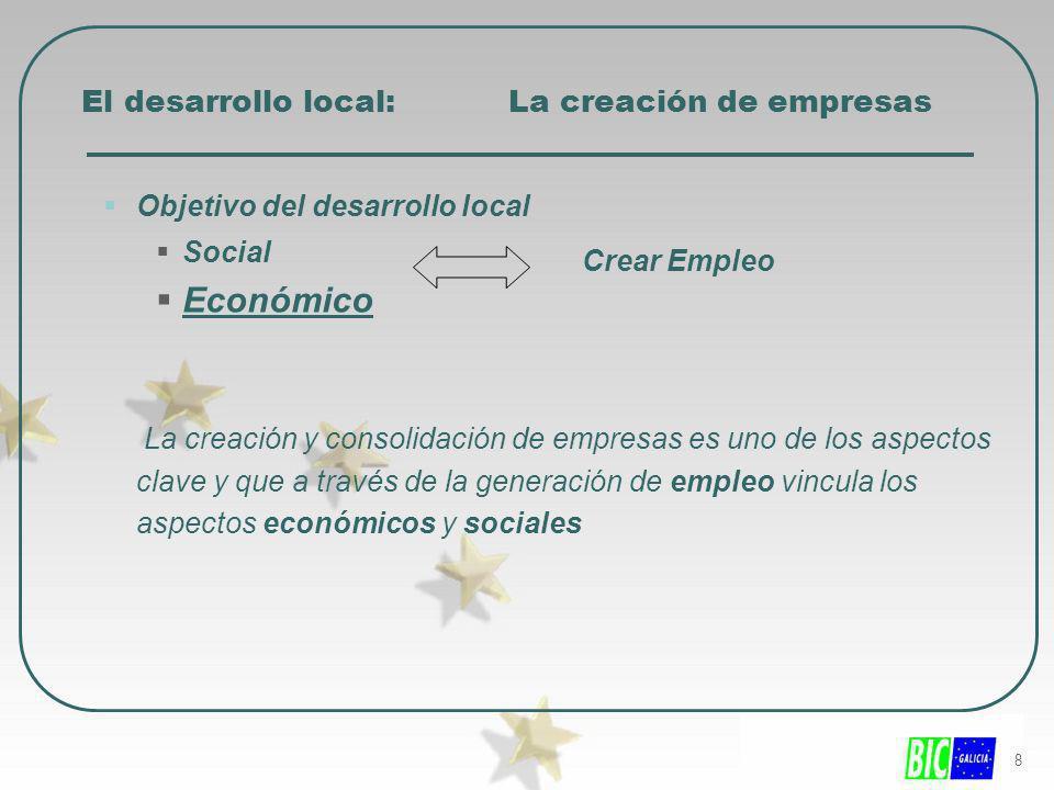 8 El desarrollo local: La creación de empresas Objetivo del desarrollo local Social Económico La creación y consolidación de empresas es uno de los as