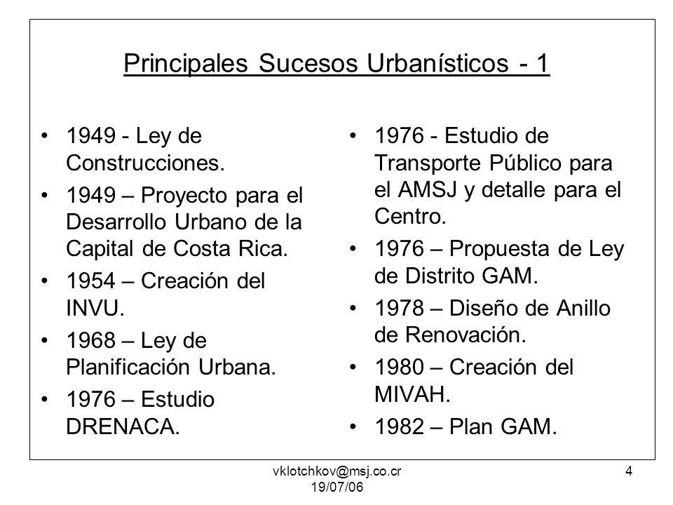 vklotchkov@msj.co.cr 19/07/06 5 Principales Sucesos Urbanísticos-2 1986 – Programas Masivos de Vivienda Popular.