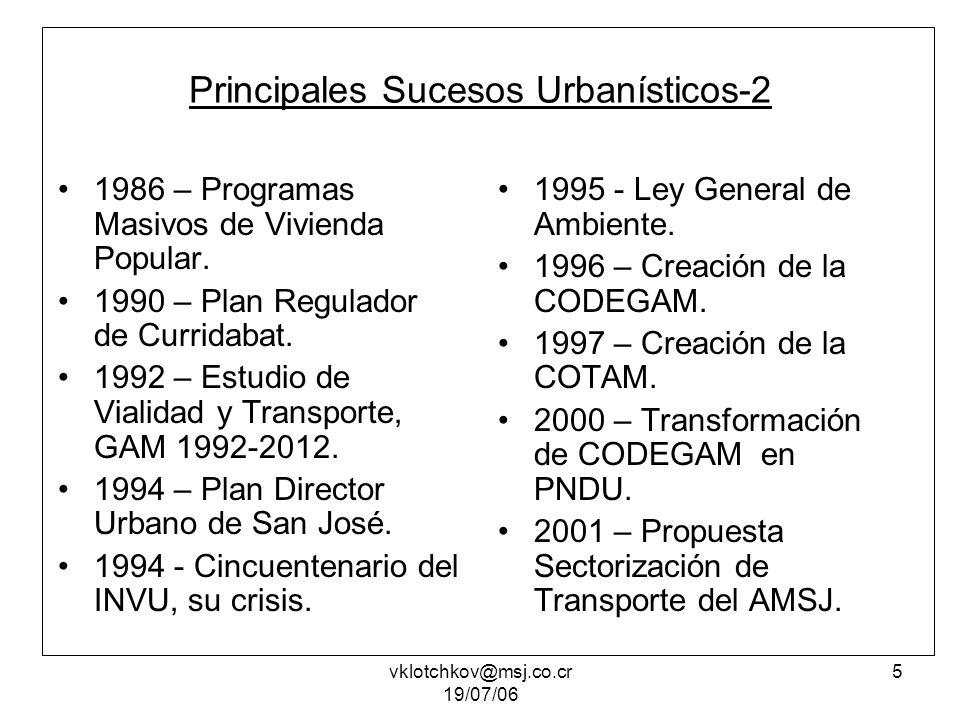 vklotchkov@msj.co.cr 19/07/06 6 Principales Sucesos Urbanísticos-3 2001-Iniciativa de Ciudades Sostenibles San José-Canadá.