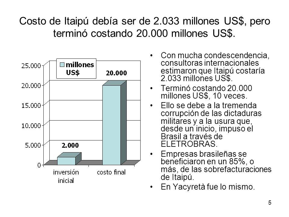 6 Con relación a costo inicial de Itaipú (2.000 millones US$) se pagó un servicio de deuda 16 veces (32.000 millones US$) y hasta 2023 se pagarán 64.000 millones US$ (¡32 veces el costo inicial!!!).