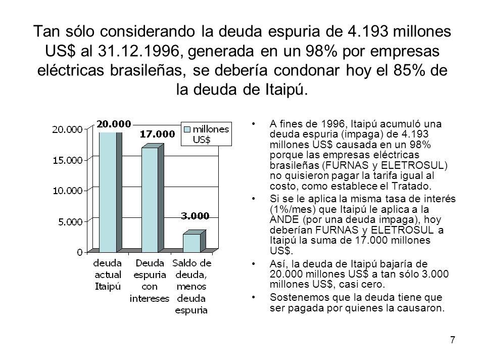 7 Tan sólo considerando la deuda espuria de 4.193 millones US$ al 31.12.1996, generada en un 98% por empresas eléctricas brasileñas, se debería condon