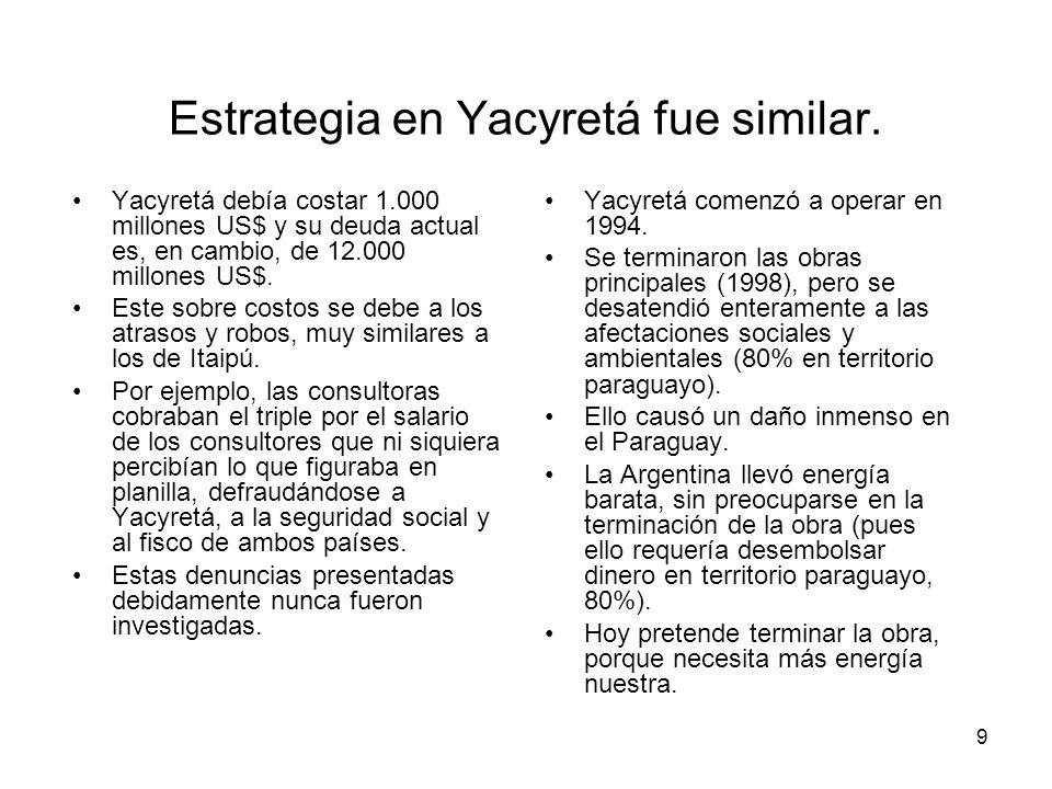 9 Estrategia en Yacyretá fue similar. Yacyretá debía costar 1.000 millones US$ y su deuda actual es, en cambio, de 12.000 millones US$. Este sobre cos