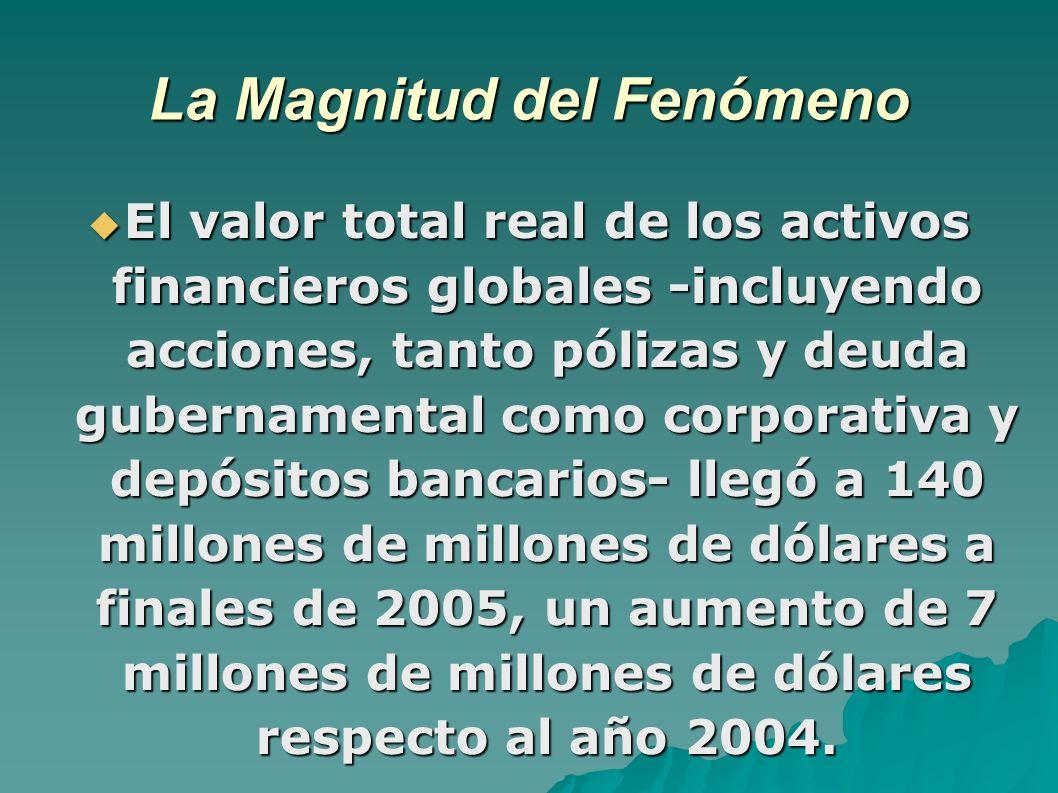 La Magnitud del Fenómeno El valor total real de los activos financieros globales -incluyendo acciones, tanto pólizas y deuda gubernamental como corporativa y depósitos bancarios- llegó a 140 millones de millones de dólares a finales de 2005, un aumento de 7 millones de millones de dólares respecto al año 2004.