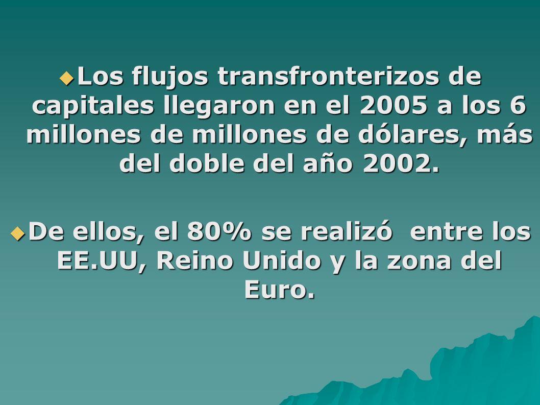 Los flujos transfronterizos de capitales llegaron en el 2005 a los 6 millones de millones de dólares, más del doble del año 2002.