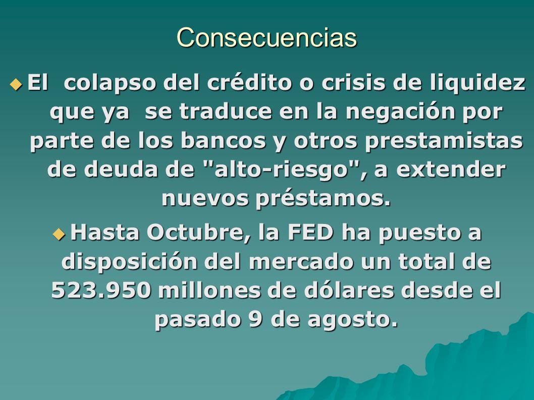 Consecuencias El colapso del crédito o crisis de liquidez que ya se traduce en la negación por parte de los bancos y otros prestamistas de deuda de alto-riesgo , a extender nuevos préstamos.