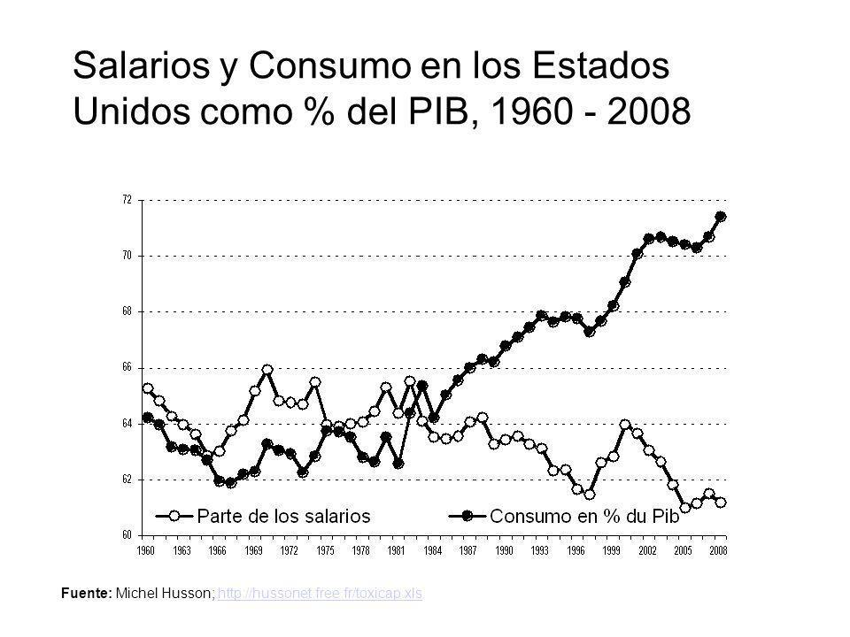 Salarios y Consumo en los Estados Unidos como % del PIB, 1960 - 2008 Fuente: Michel Husson; http://hussonet.free.fr/toxicap.xlshttp://hussonet.free.fr