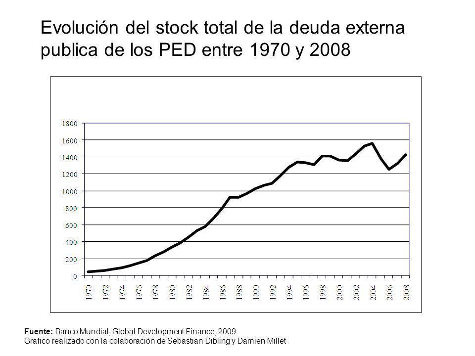 Evolución del stock total de la deuda externa publica de los PED entre 1970 y 2008 Fuente: Banco Mundial, Global Development Finance, 2009. Grafico re