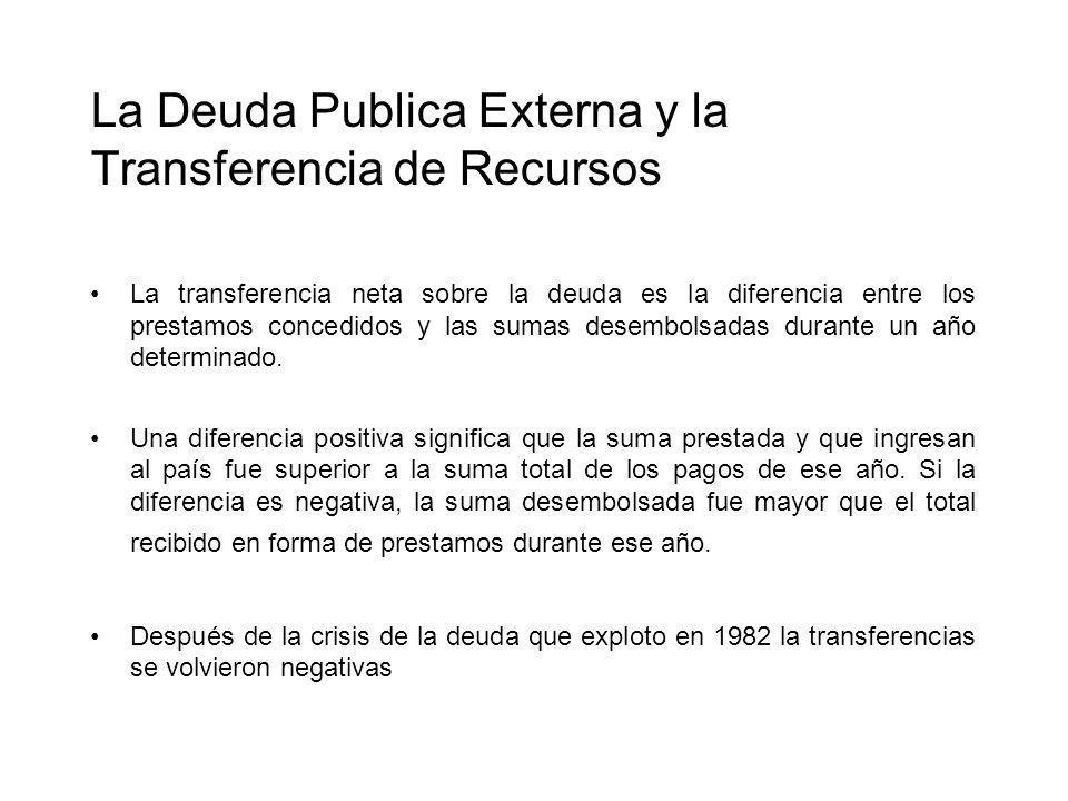 La Deuda Publica Externa y la Transferencia de Recursos La transferencia neta sobre la deuda es la diferencia entre los prestamos concedidos y las sum