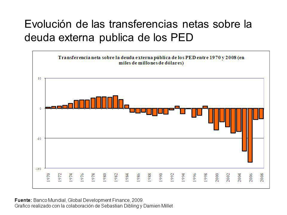 Evolución de las transferencias netas sobre la deuda externa publica de los PED Fuente: Banco Mundial, Global Development Finance, 2009. Grafico reali