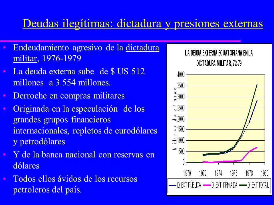 Deudas ilegítimas: dictadura y presiones externas Endeudamiento agresivo de la dictadura militar, 1976-1979 La deuda externa sube de $ US 512 millones a 3.554 millones.