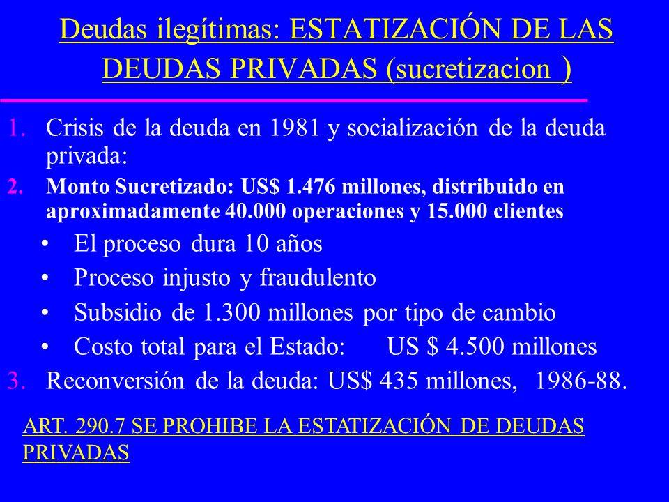 Deudas ilegítimas: ESTATIZACIÓN DE LAS DEUDAS PRIVADAS (sucretizacion ) 1.Crisis de la deuda en 1981 y socialización de la deuda privada: 2.Monto Sucretizado: US$ 1.476 millones, distribuido en aproximadamente 40.000 operaciones y 15.000 clientes El proceso dura 10 años Proceso injusto y fraudulento Subsidio de 1.300 millones por tipo de cambio Costo total para el Estado: US $ 4.500 millones 3.Reconversión de la deuda: US$ 435 millones, 1986-88.